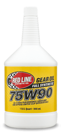 Picture for category Gear Oil